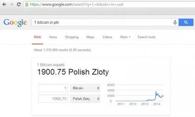 Bitcoiny wchodzą na salony Google