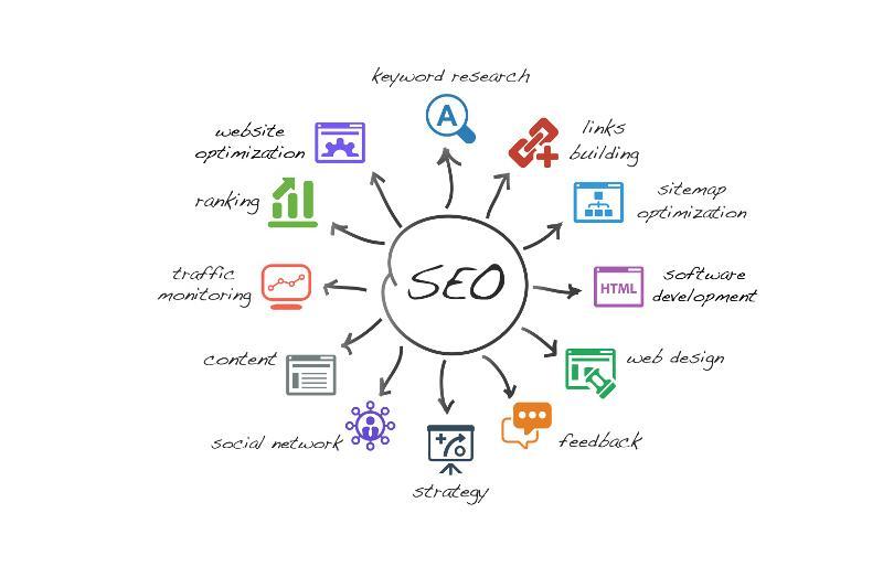 6 powodów, dla których social media jest ważne dla SEO