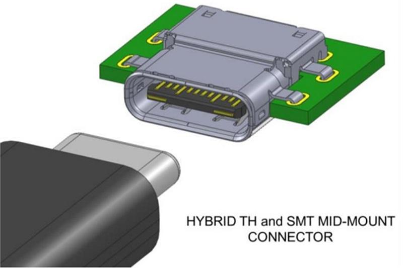 USB 3.1 zadebiutuje podczas targów CES 2015