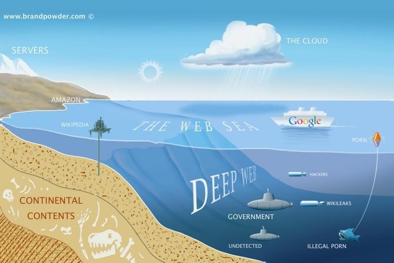 DARPA przeczesze mroki internetu