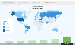 Wzrost zainteresowania władz Twitterem