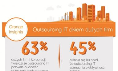 [IP]: Orange Insights: Outsourcing IT okiem dużych firm
