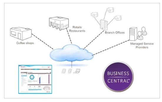 [IP]: Centralne zarządzanie siecią WiFi w chmurze od Netgear