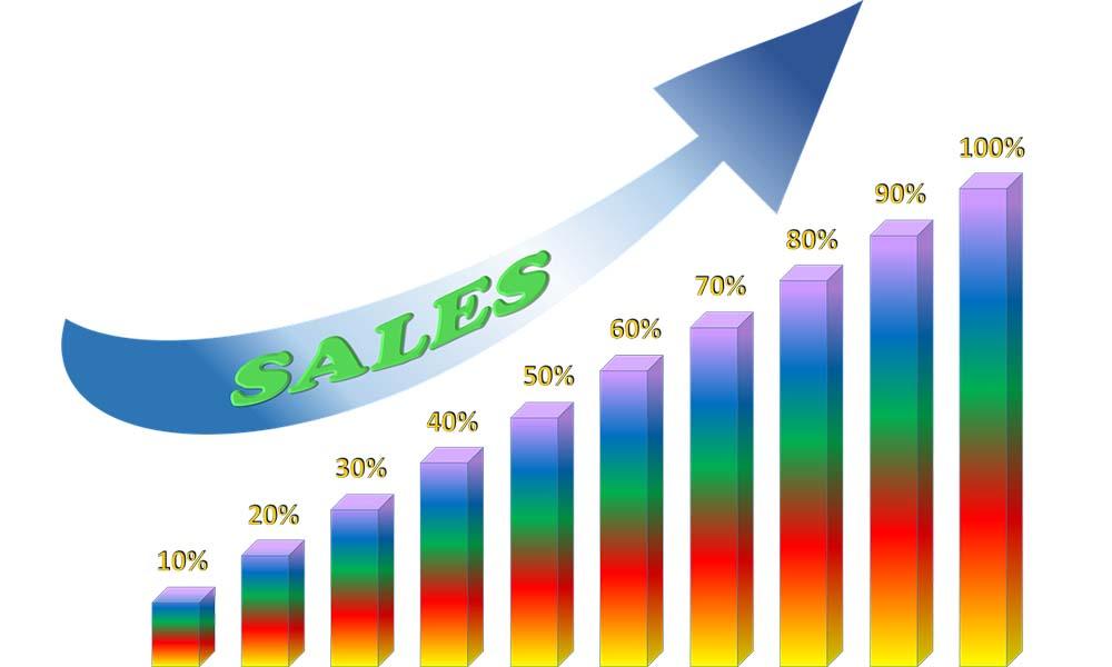 Jak zwiększyć sprzedaż w firmie?