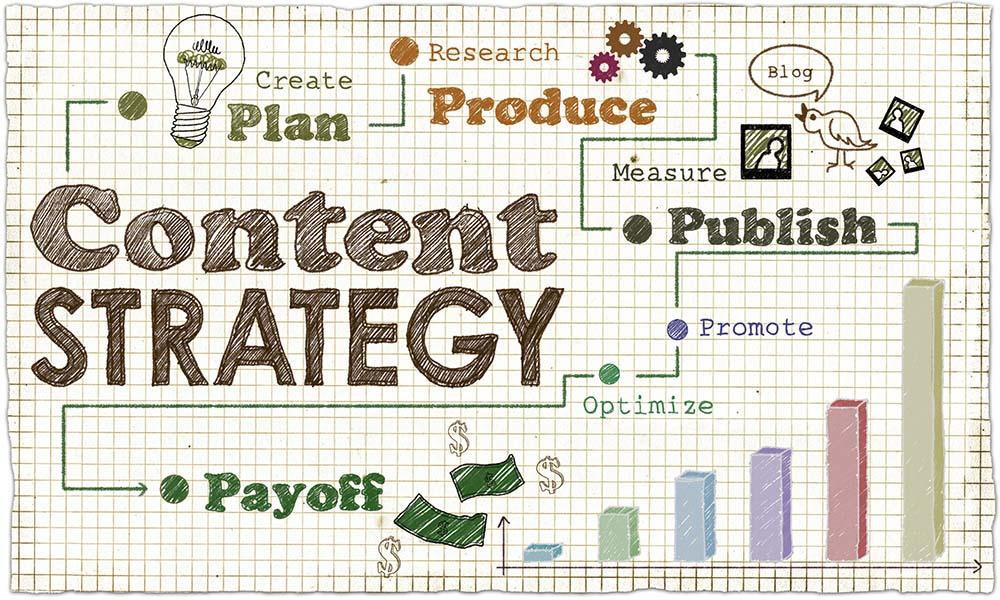 Dlaczego warto inwestować w dobry content marketing?